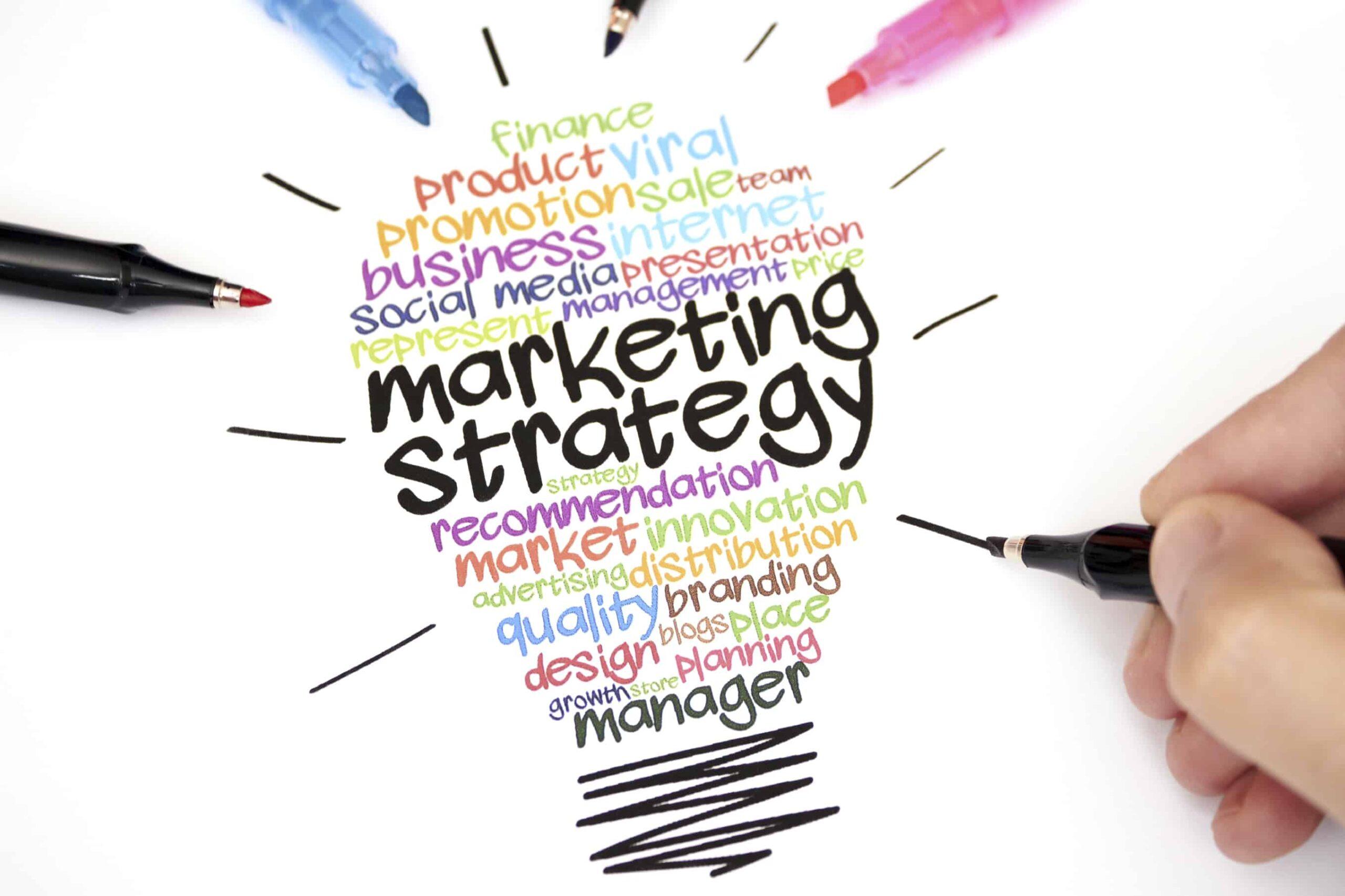 Marketing digjital per biznesin tuaj